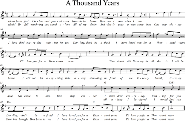 Sheet a thousand years