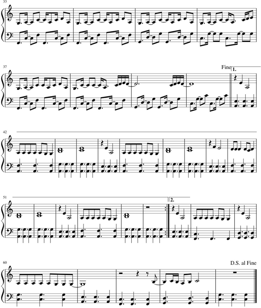 This is what you came for sheet music notes 2